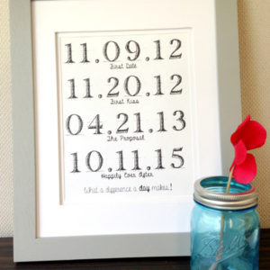 What a difference a day makes birth date print